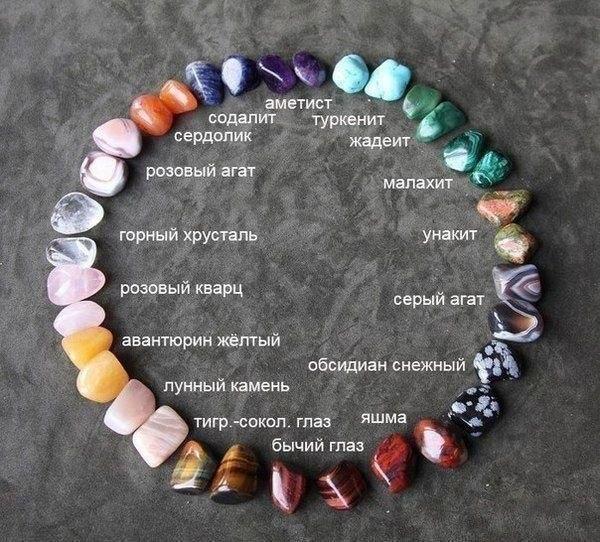учимся различать натуральные камни